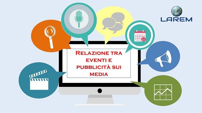 Relazione fra eventi e pubblicità sui media